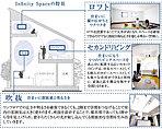 都市部の限られた敷地でも、室内空間を縦に広げるオリジナルの設計で開放感と機能性を併せ持った住まいを実現しました。最新の設備仕様を搭載し、さらに収納量にもこだわった、新しい都市型住宅をお届けします。