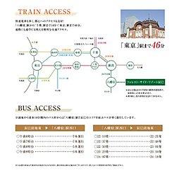 フォレスト・サイド・リゾート辰巳/全70区画の大型分譲地:交通図