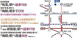 【新箕面駅×牧落駅】2WAYアクセス スピガタウン箕面・稲1:交通図