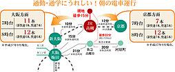【セキスイハイム】スマートハイムタウン高槻奥天神町:交通図
