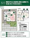 【No.10】価格: 2960万円 間取り: 4LDK 土地面積: 171.49m2 建物面積:115.94m2