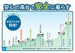 広いお庭でBBQやお子様とプールをして頂ければと思います。また花壇が備えておりますので、夏野菜やお花などを植えて楽しんで下さい。