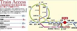 【土地分譲】成田久住 自由が丘:交通図