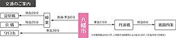 トキメキ・パナホーム街区・八幡科手(建築条件付):交通図