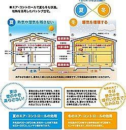 ■ハイブリットエアコントロール ~人も家も長寿命の秘訣!~