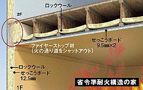 省令準耐火で、かつ1階が居室の場合は制振バーを設けた遮音床。