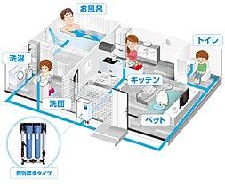 良水工房システム図