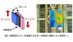 粘弾性ダンパーによる制震装置。地震による建物の揺れを吸収。
