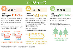 給湯熱効率が高効率になりガス・電力の節約になります!