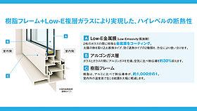 樹脂フレーム+Low-E複層ガラス