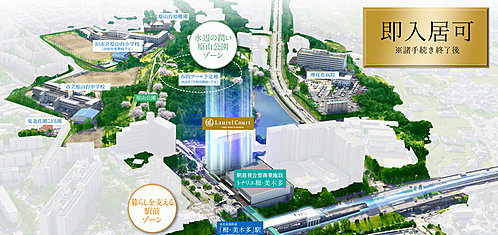 ローレルコート栂・美木多駅前