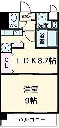 東門前駅 8.5万円