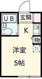 東中野駅 5.3万円