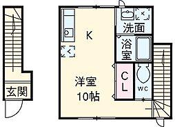 多摩川駅 8.2万円
