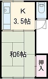 自由が丘駅 4.5万円