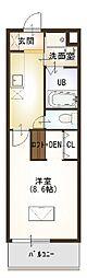 川越駅 6.9万円