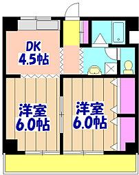 船橋駅 6.9万円