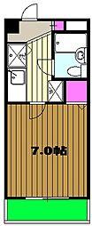 西所沢駅 3.6万円