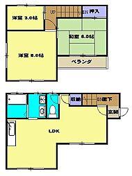狭山市駅 8.0万円