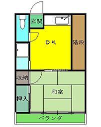 箱根板橋駅 3.6万円