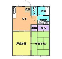 加須駅 3.6万円