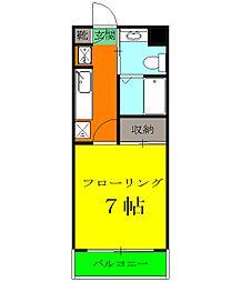 荻窪駅 7.7万円