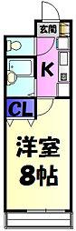 スポーツセンター駅 3.3万円