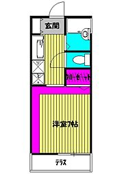 大岡山駅 7.8万円