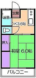 植田駅 2.8万円