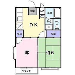 結城駅 3.6万円