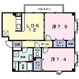 JR藤森駅 8.0万円