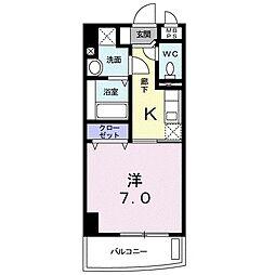 赤羽駅 7.5万円