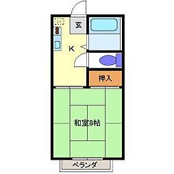 下館駅 3.5万円