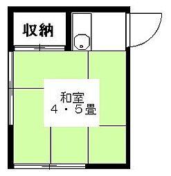 馬込駅 2.5万円
