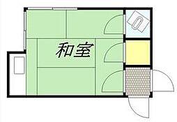 緑が丘駅 3.0万円