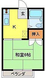 下館駅 2.9万円