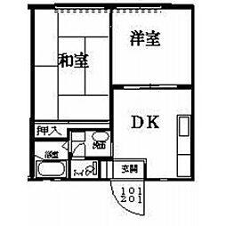 JR総武本線 八街駅 徒歩17分の賃貸アパート 1階2DKの間取り