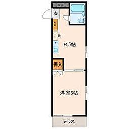 下館駅 3.2万円