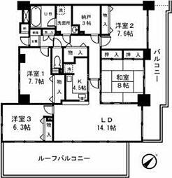 三河島駅 19.8万円