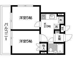 荏原中延駅 7.2万円