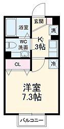 銚子駅 3.8万円