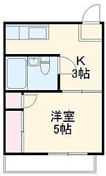 武蔵藤沢駅 2.6万円