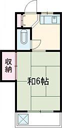 久我山駅 3.0万円