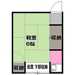 三鷹駅 2.7万円