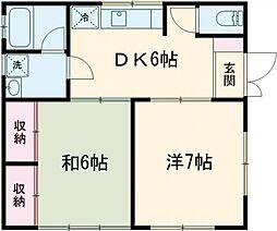 峯岸貸家 1階2DKの間取り