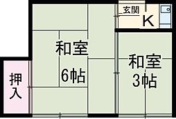 東大前駅 4.3万円