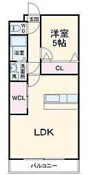 八田駅 7.6万円