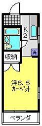 加藤ハイツ[203号室]の間取り