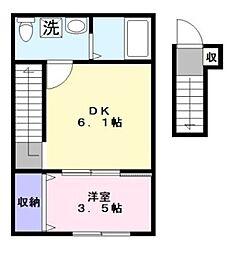 プラーナ鎌ヶ谷[2階]の間取り