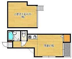 スーエデンI[2階]の間取り
